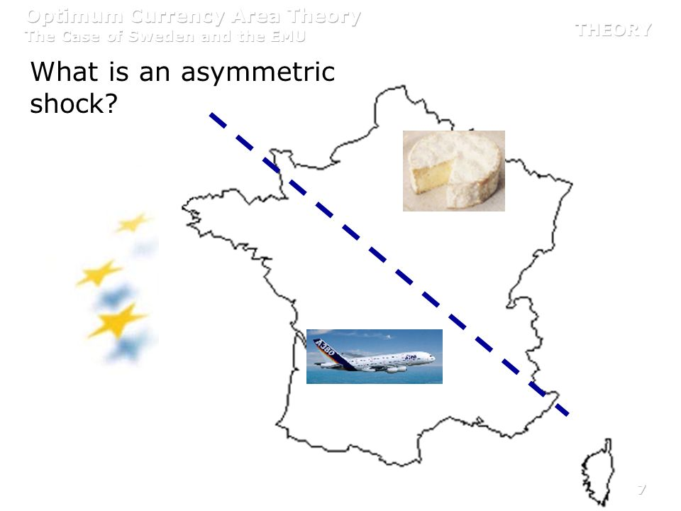 Airbus Supply Camembert Supply Airbus Demand q p q p Camembert Demand PAPA PCPC Excess supply for Airbus Excess demand for Camembert Assumptions: Price levels stick to their initial level Initial current account is balanced Asymmetric shock: Productivity increase in Airbus production