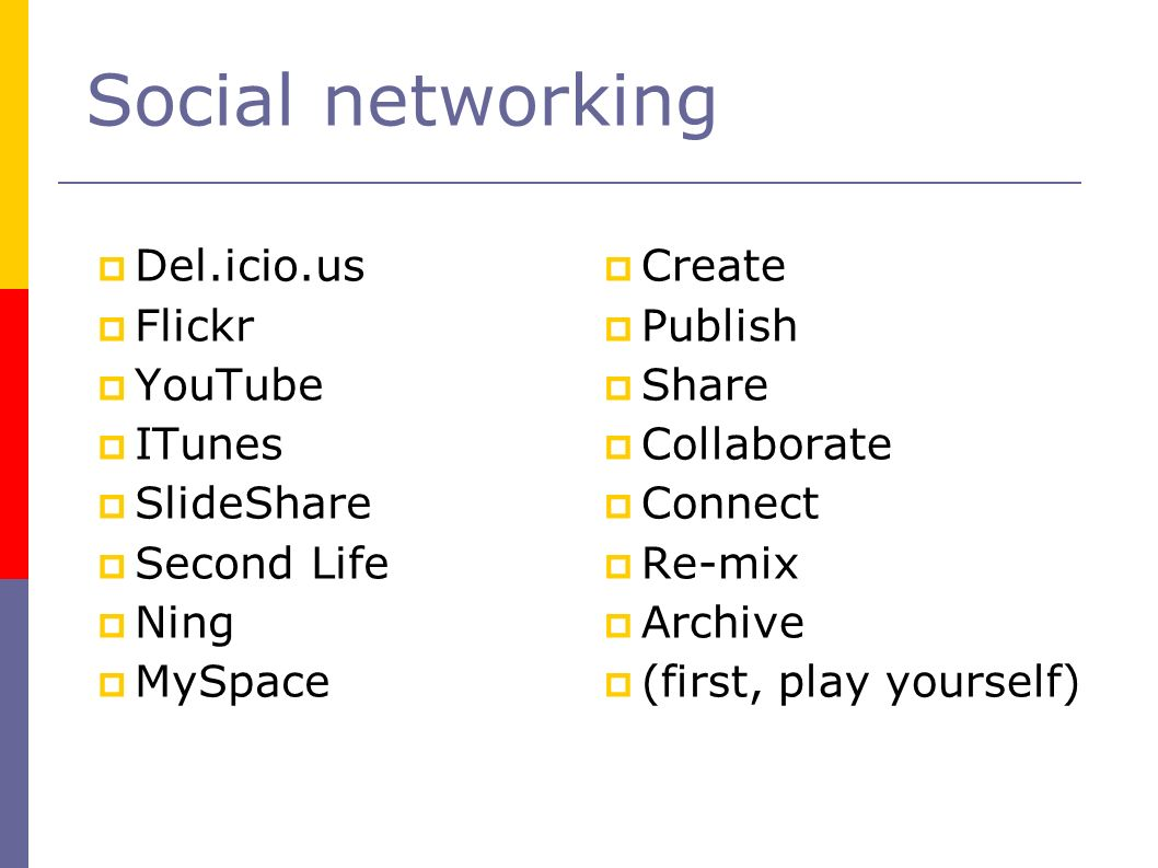 Social networking Del.icio.us Flickr YouTube ITunes SlideShare Second Life Ning MySpace Create Publish Share Collaborate Connect Re-mix Archive (first, play yourself)