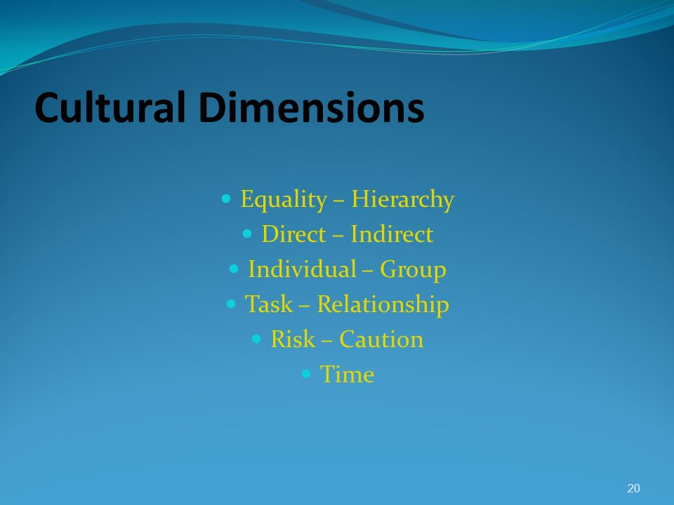 Cultural Dimensions Equality – Hierarchy Direct – Indirect Individual – Group Task – Relationship Risk – Caution Time 20