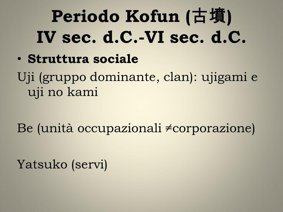Struttura sociale Uji (gruppo dominante, clan): ujigami e uji no kami Be (unità occupazionali corporazione) Yatsuko (servi)