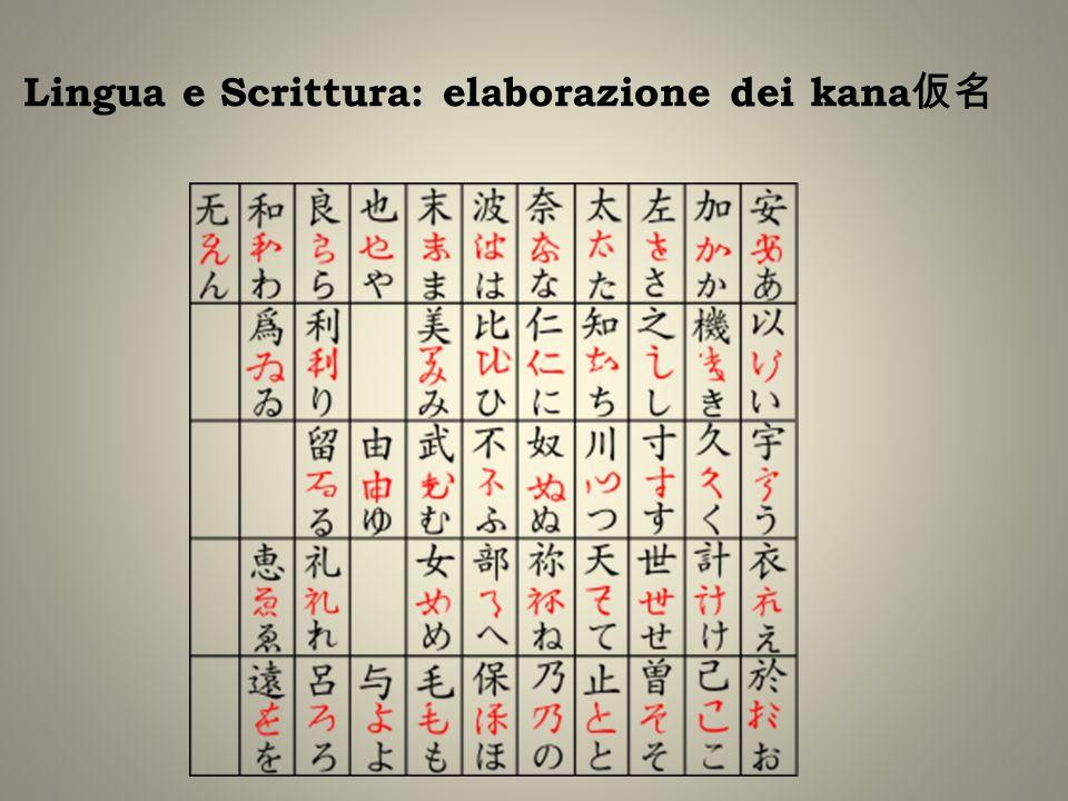 Lingua e Scrittura: elaborazione dei kana