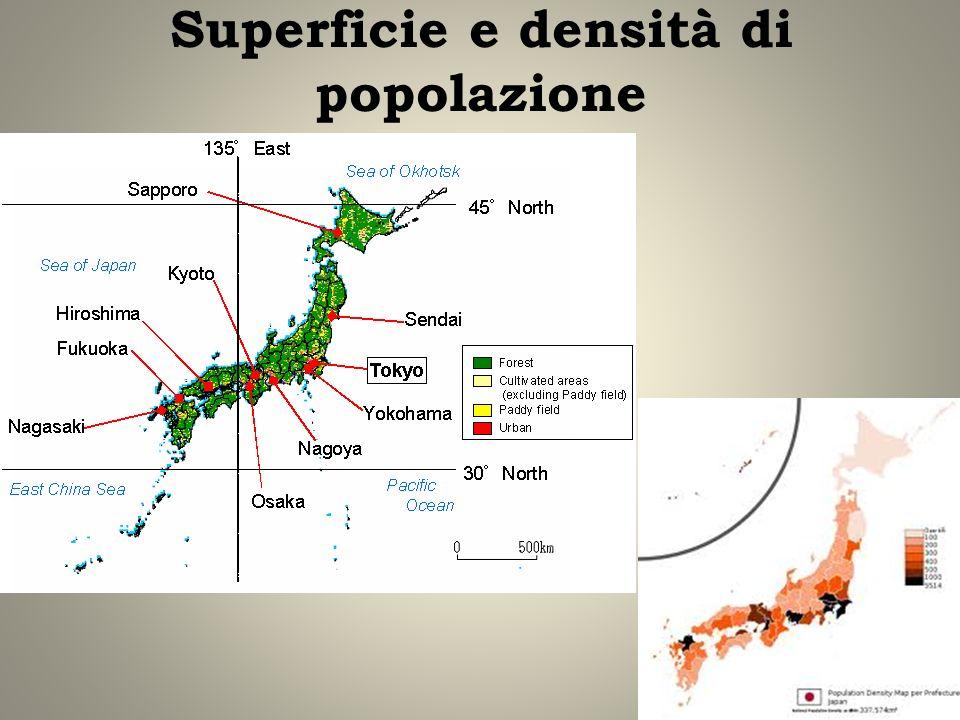 Superficie e densità di popolazione