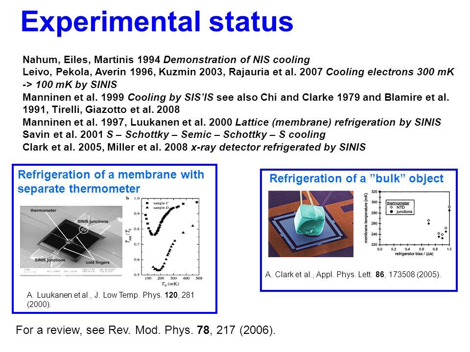 Experimental status A. Clark et al., Appl. Phys. Lett. 86, 173508 (2005). A. Luukanen et al., J. Low Temp. Phys. 120, 281 (2000). Refrigeration of a m