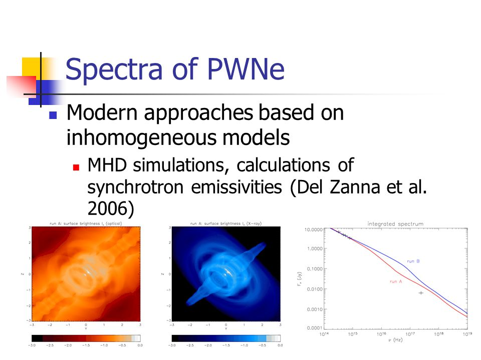 Spectra of PWNe Modern approaches based on inhomogeneous models MHD simulations, calculations of synchrotron emissivities (Del Zanna et al.