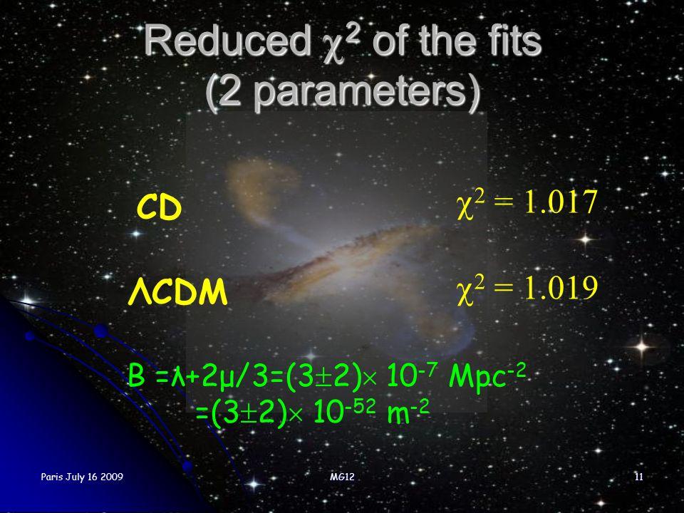 Paris July 16 2009MG1211 ΛCDM 2 = 1.019 CD 2 = 1.017 Reduced 2 of the fits (2 parameters) B =λ+2μ/3=(3 2) 10 -7 Mpc -2 =(3 2) 10 -52 m -2