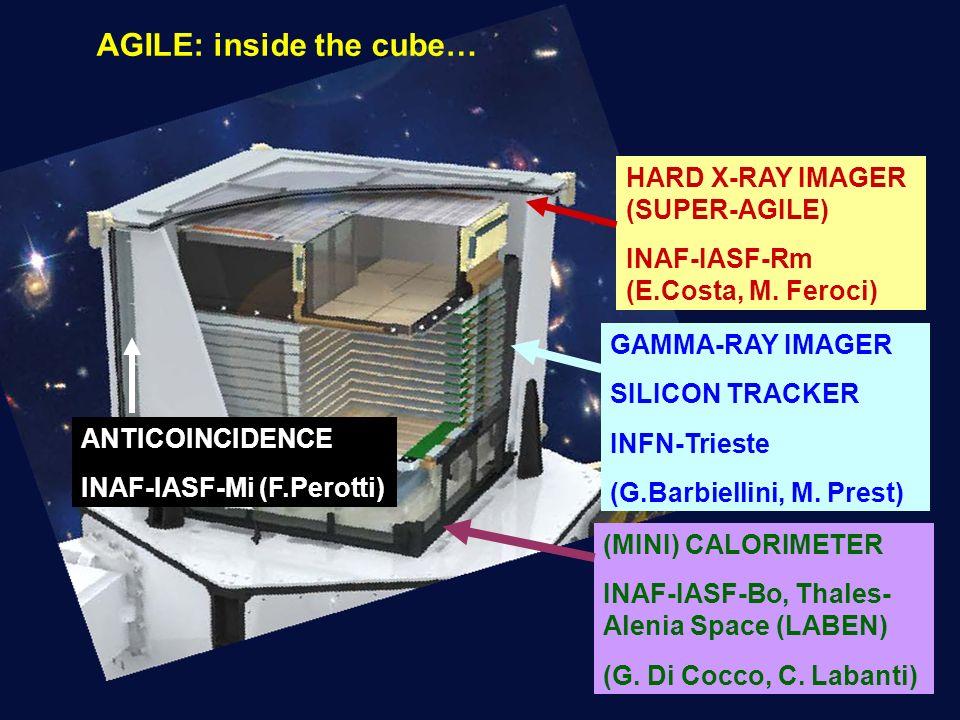 AGILE: inside the cube… ANTICOINCIDENCE INAF-IASF-Mi (F.Perotti) HARD X-RAY IMAGER (SUPER-AGILE) INAF-IASF-Rm (E.Costa, M. Feroci) GAMMA-RAY IMAGER SI