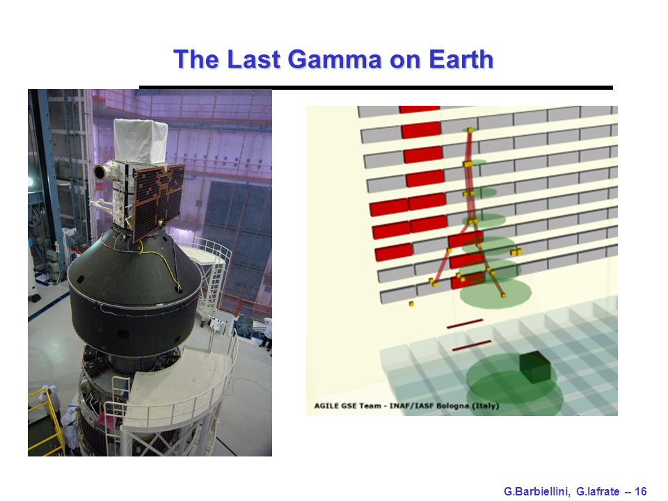 G.Barbiellini, G.Iafrate -- 16 The Last Gamma on Earth