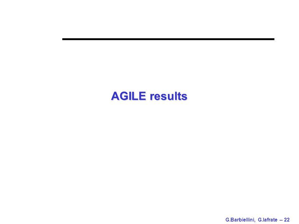 G.Barbiellini, G.Iafrate -- 22 AGILE results