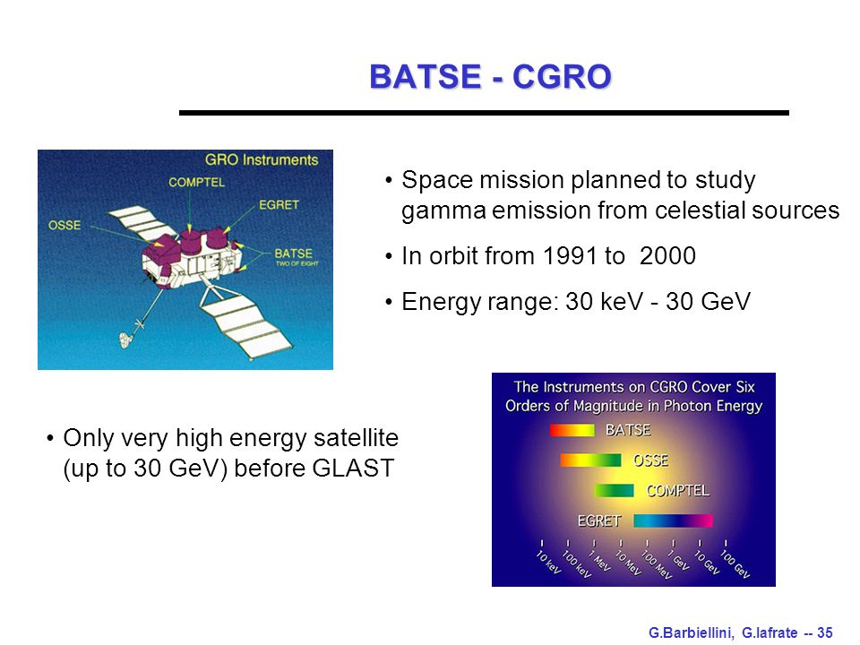 G.Barbiellini, G.Iafrate -- 35 BATSE - CGRO Space mission planned to study gamma emission from celestial sources In orbit from 1991 to 2000 Energy range: 30 keV - 30 GeV Only very high energy satellite (up to 30 GeV) before GLAST