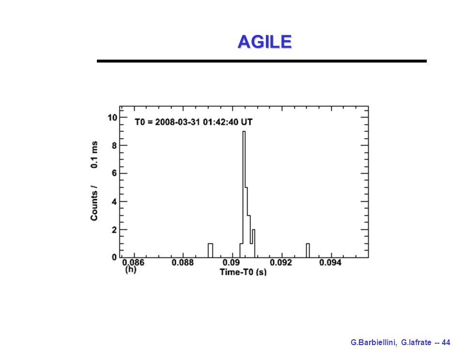 G.Barbiellini, G.Iafrate -- 44 AGILE
