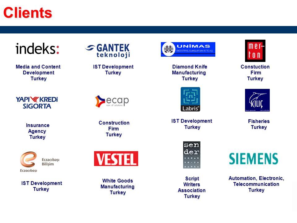 White Goods ManufacturingTurkey IST Development Turkey Media and Content DevelopmentTurkey Insurance Agency Insurance AgencyTurkey Construction Firm C