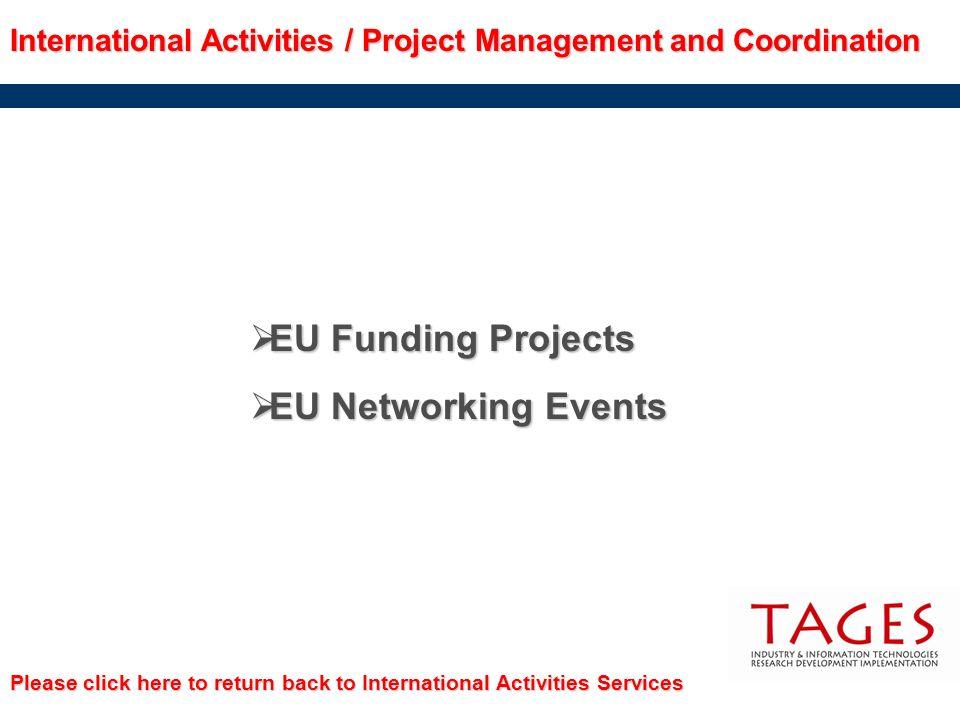 International Activities / Project Management and Coordination EU Funding Projects EU Funding Projects EU Networking Events EU Networking Events Pleas