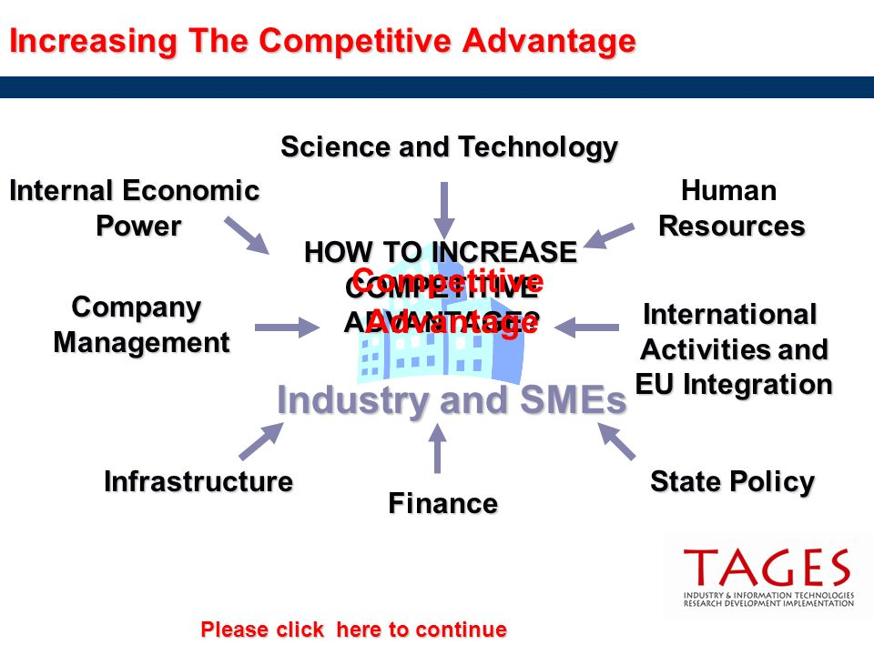 Increasing The Competitive Advantage Industry and SMEs Industry and SMEs HOW TO INCREASE COMPETITIVEADVANTAGE? Competitive Advantage Infrastructure Fi