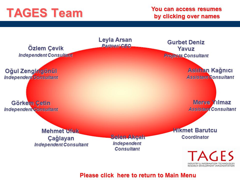 TAGES Team You can access resumes You can access resumes by clicking over names Please click here to return to Main Menu Please click here to return t