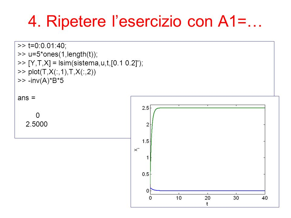 4. Ripetere lesercizio con A1=… >> t=0:0.01:40; >> u=5*ones(1,length(t)); >> [Y,T,X] = lsim(sistema,u,t,[0.1 0.2]'); >> plot(T,X(:,1),T,X(:,2)) >> -in