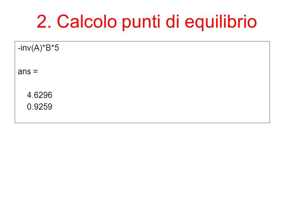 2. Calcolo punti di equilibrio -inv(A)*B*5 ans = 4.6296 0.9259
