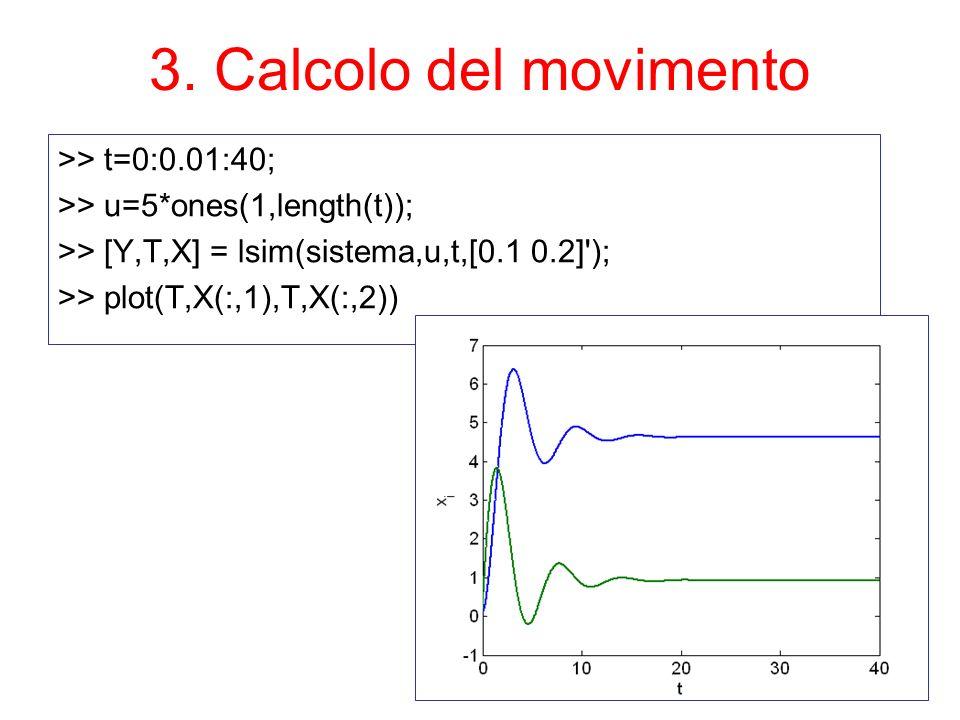 3. Calcolo del movimento >> t=0:0.01:40; >> u=5*ones(1,length(t)); >> [Y,T,X] = lsim(sistema,u,t,[0.1 0.2]'); >> plot(T,X(:,1),T,X(:,2))