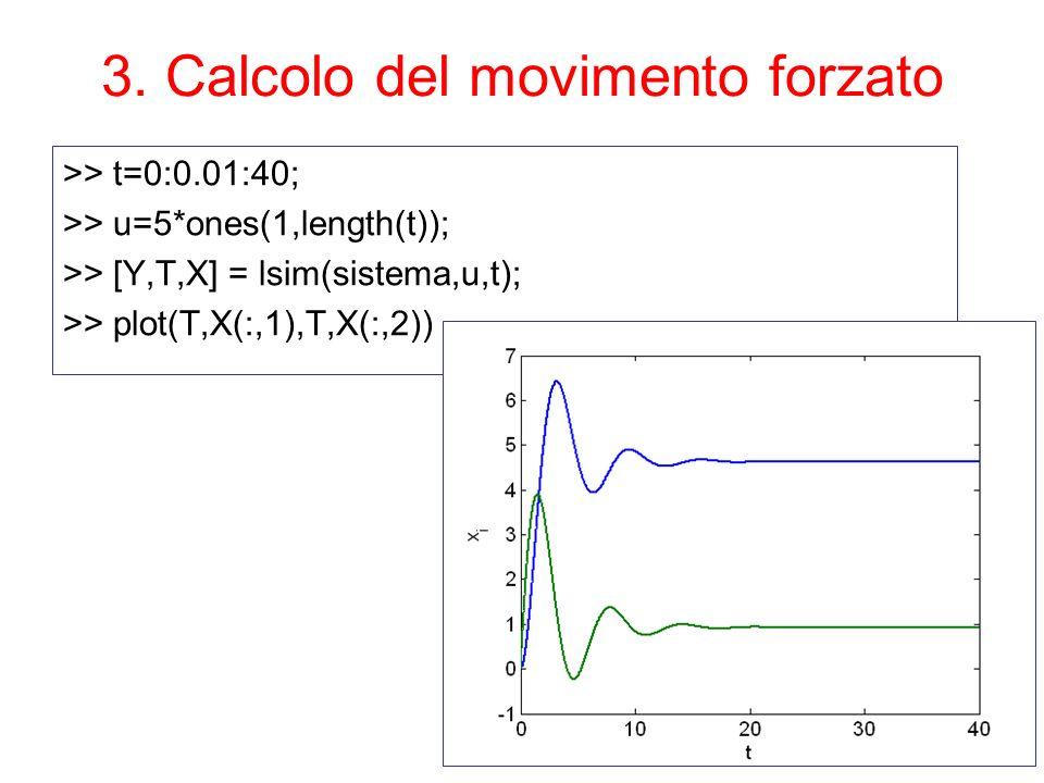 3. Calcolo del movimento forzato >> t=0:0.01:40; >> u=5*ones(1,length(t)); >> [Y,T,X] = lsim(sistema,u,t); >> plot(T,X(:,1),T,X(:,2))