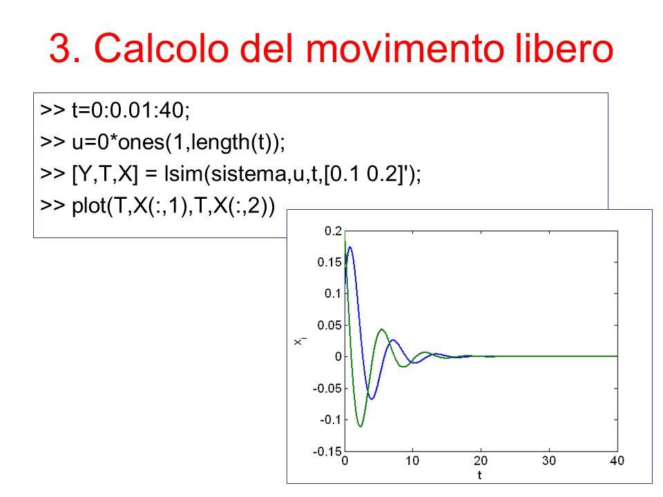 3. Calcolo del movimento libero >> t=0:0.01:40; >> u=0*ones(1,length(t)); >> [Y,T,X] = lsim(sistema,u,t,[0.1 0.2]'); >> plot(T,X(:,1),T,X(:,2))