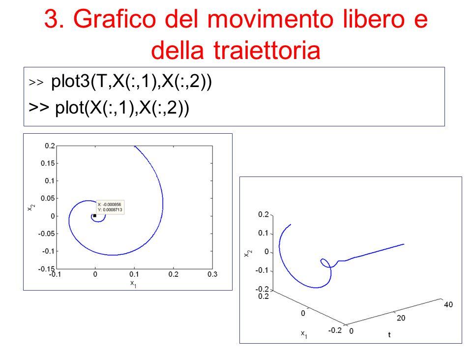 3. Grafico del movimento libero e della traiettoria >> plot3(T,X(:,1),X(:,2)) >> plot(X(:,1),X(:,2))