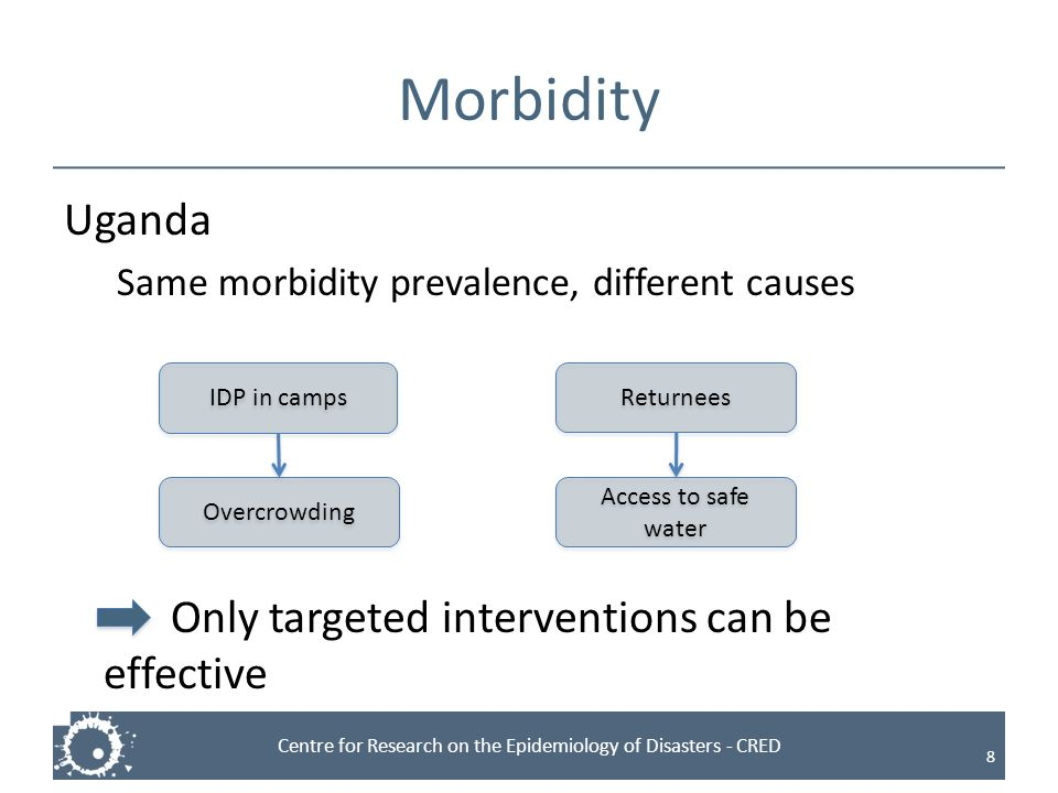 Centre for Research on the Epidemiology of Disasters - CRED Morbidity Uganda Same morbidity prevalence, different causes Only targeted interventions c