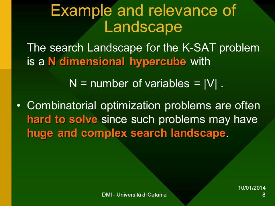 10/01/2014 DMI - Università di Catania 19 Algorithm Outline procedure EA; { t = 0; initialize population (P(t), d); evaluate P(t); until (done) { t = t + 1; parent_selection P(t); recombine (P(t), p cross ); mutate ( P(t), p mut ); evaluate P(t); survive P(t); }