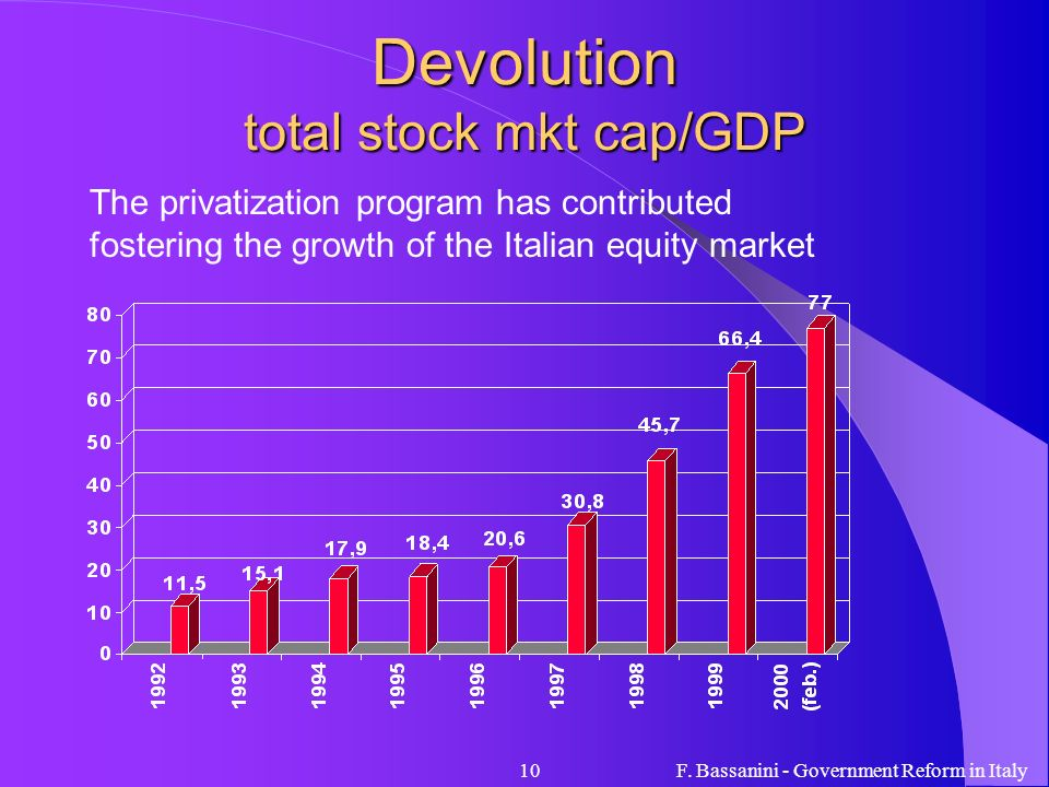 F. Bassanini - Government Reform in Italy10 Devolution total stock mkt cap/GDP The privatization program has contributed fostering the growth of the I