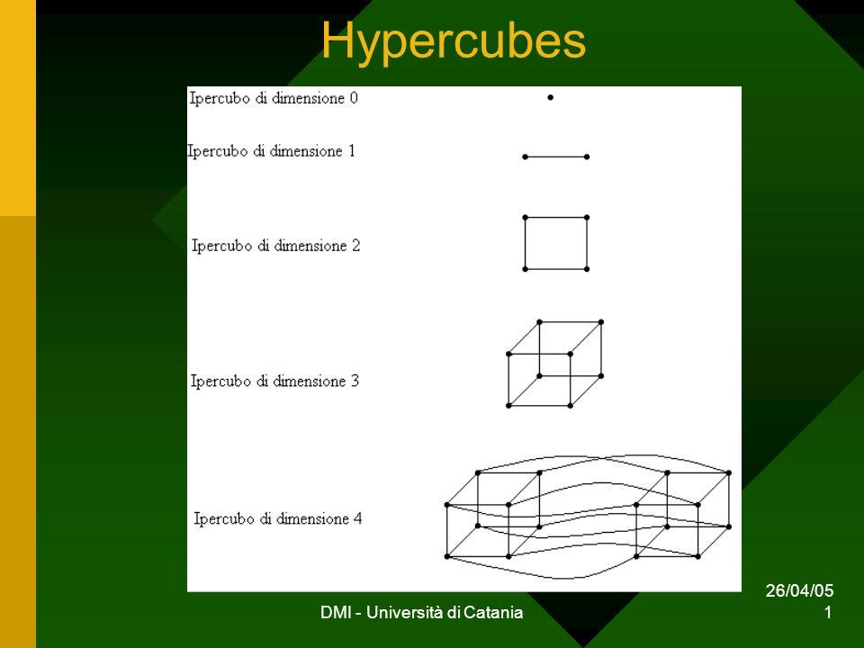 26/04/05 DMI - Università di Catania 1 Hypercubes