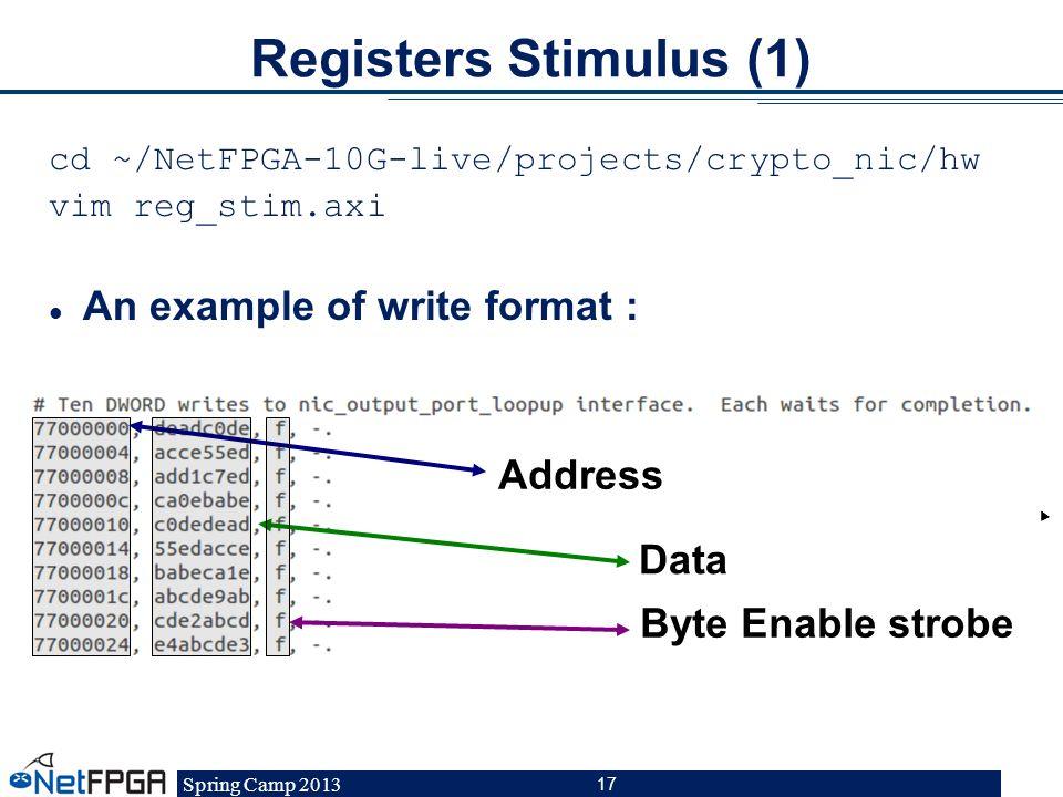 Spring Camp 2013 17 Registers Stimulus (1) cd ~/NetFPGA-10G-live/projects/crypto_nic/hw vim reg_stim.axi An example of write format : Address Data Byt