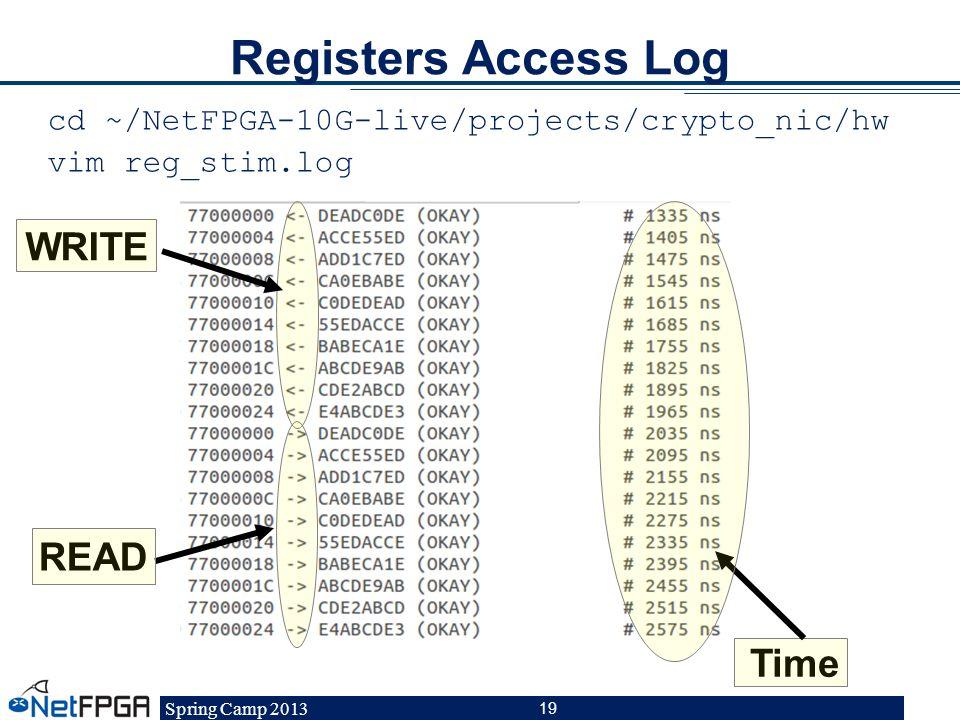 Spring Camp 2013 19 Registers Access Log READ WRITE Time cd ~/NetFPGA-10G-live/projects/crypto_nic/hw vim reg_stim.log