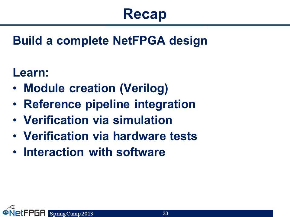 Spring Camp 2013 33 Recap Build a complete NetFPGA design Learn: Module creation (Verilog) Reference pipeline integration Verification via simulation