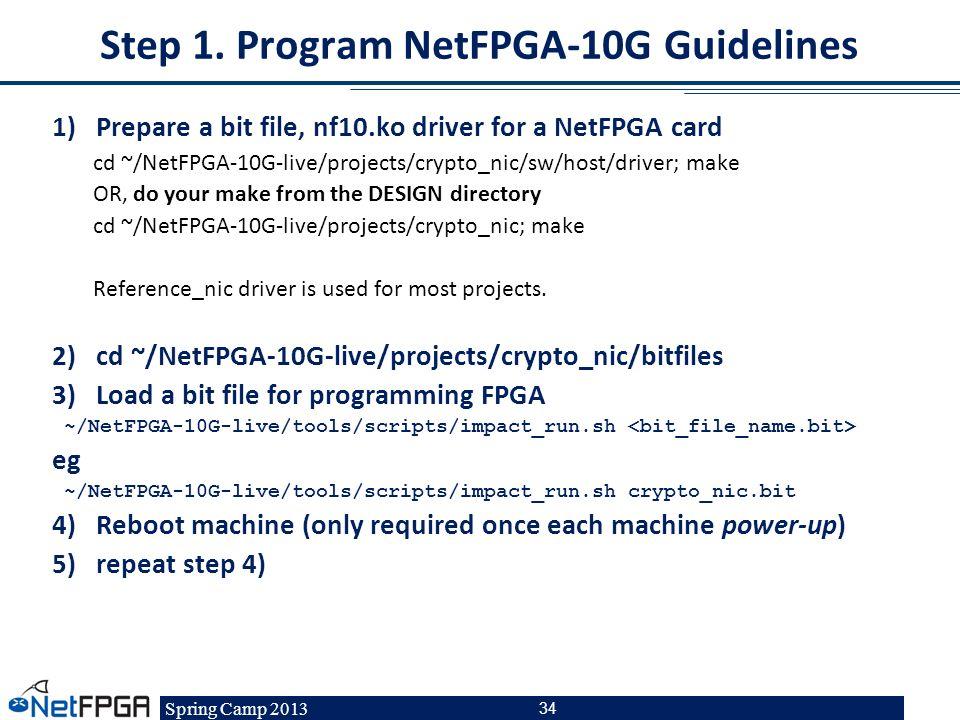 Spring Camp 2013 34 Step 1. Program NetFPGA-10G Guidelines 1)Prepare a bit file, nf10.ko driver for a NetFPGA card cd ~/NetFPGA-10G-live/projects/cryp