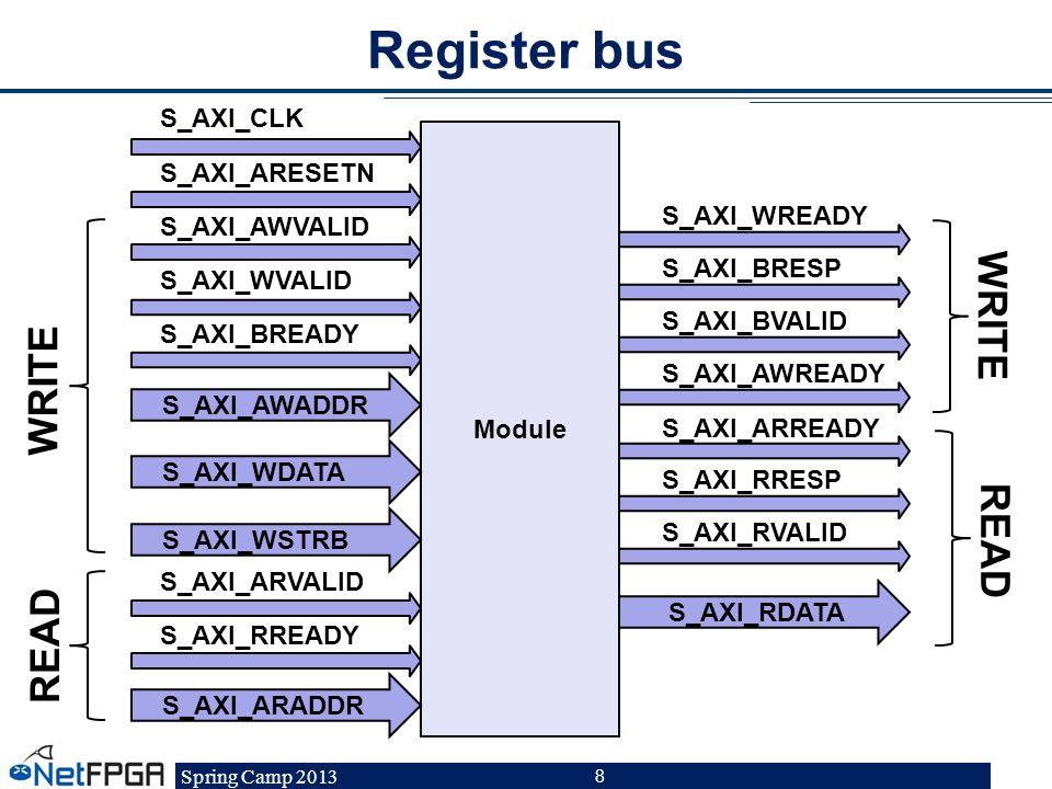 Spring Camp 2013 8 Register bus Module S_AXI_AWADDR S_AXI_WDATA S_AXI_CLK S_AXI_ARESETN S_AXI_AWVALID S_AXI_WVALID S_AXI_BREADY S_AXI_ARADDR S_AXI_ARV
