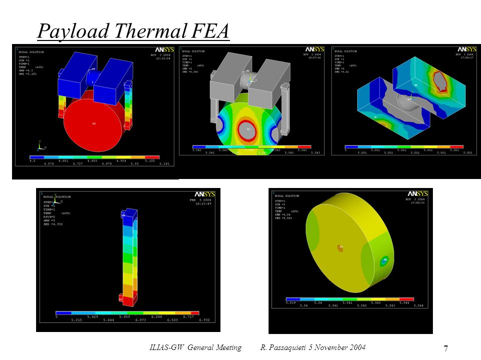 ILIAS-GW General Meeting R. Passaquieti 5 November 2004 7 Payload Thermal FEA
