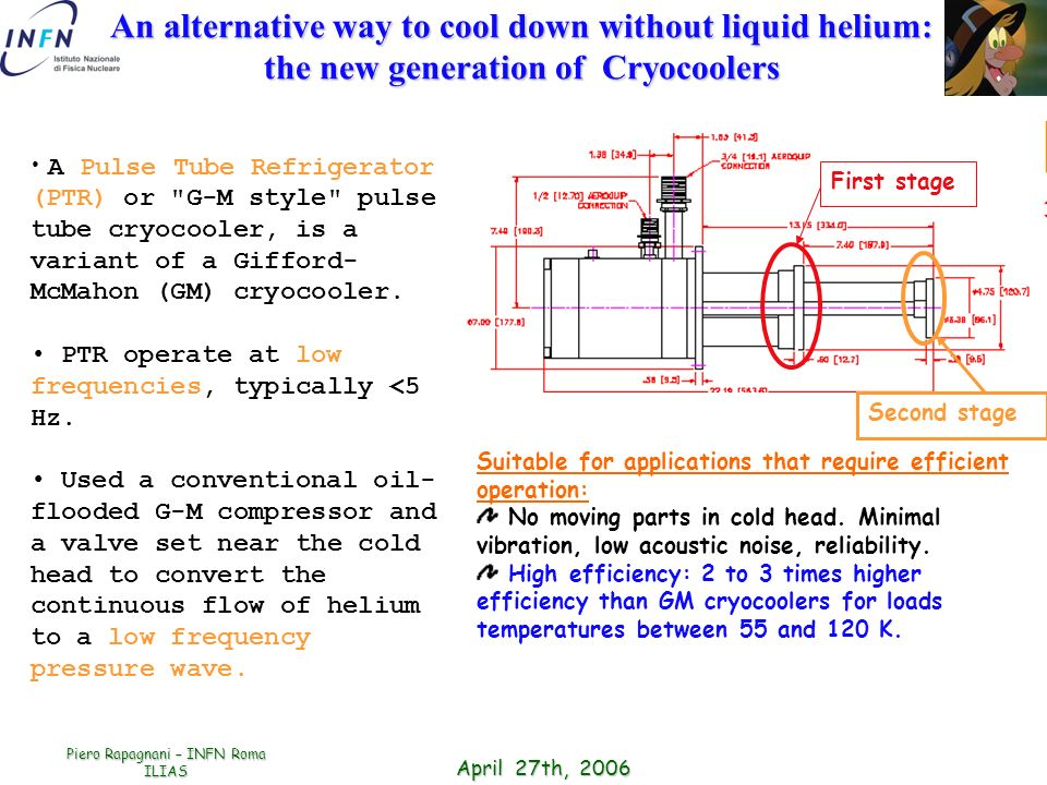 April 27th, 2006 Piero Rapagnani – INFN Roma ILIAS An alternative way to cool down without liquid helium: the new generation of Cryocoolers First stag