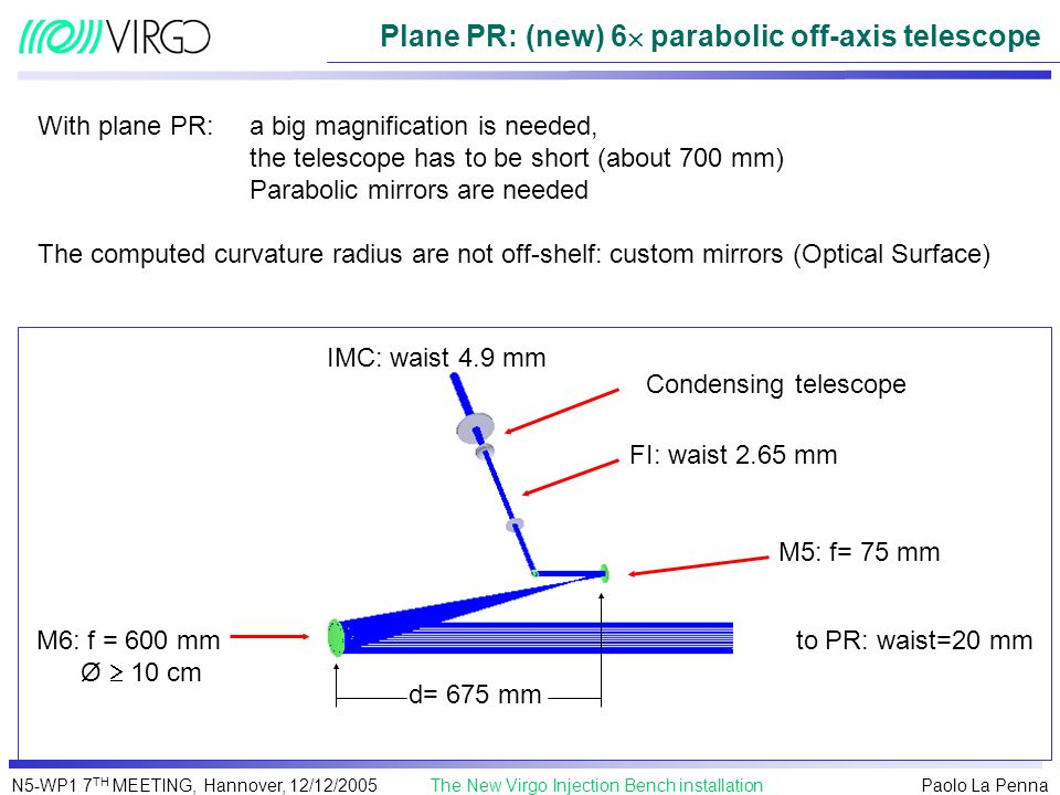 Paolo La Penna The New Virgo Injection Bench installationN5-WP1 7 TH MEETING, Hannover, 12/12/2005 Plane PR: (new) 6 parabolic off-axis telescope IMC: