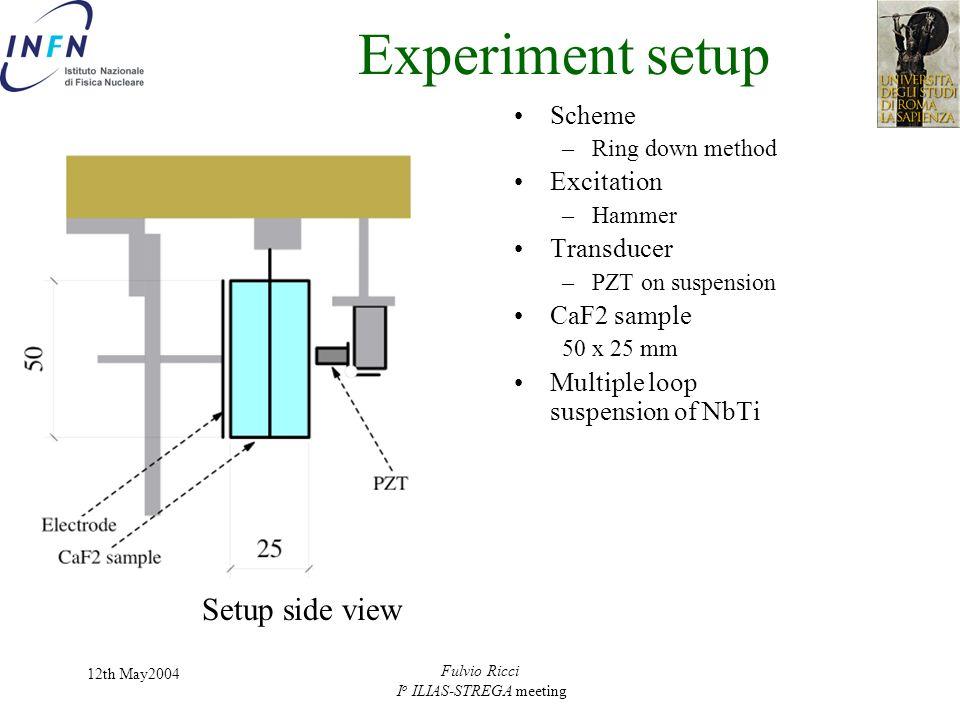 12th May2004 Fulvio Ricci I o ILIAS-STREGA meeting Scheme –Ring down method Excitation –Hammer Transducer –PZT on suspension CaF2 sample 50 x 25 mm Multiple loop suspension of NbTi Experiment setup Setup side view