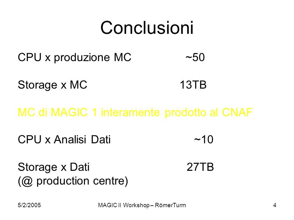 5/2/2005MAGIC II Workshop – RömerTurm4 Conclusioni CPU x produzione MC ~50 Storage x MC 13TB MC di MAGIC 1 interamente prodotto al CNAF CPU x Analisi Dati~10 Storage x Dati 27TB (@ production centre)