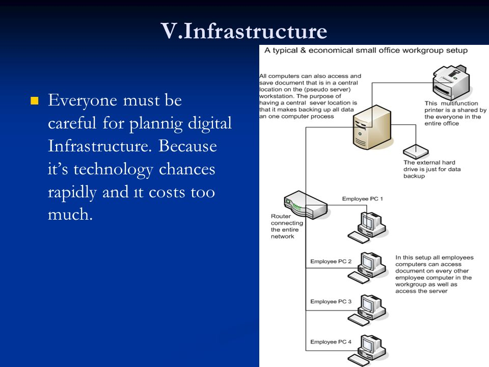 V.Infrastructure Everyone must be careful for plannig digital Infrastructure. Because its technology chances rapidly and ıt costs too much.