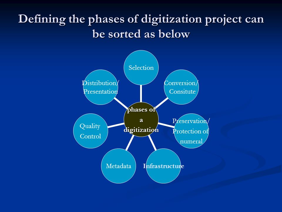 Defining the phases of digitization project can be sorted as below phases of a digitizatio n Selection Conversion/ Consitute Preservation / Protection