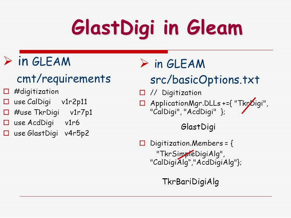 GlastDigi in Gleam in GLEAM cmt/requirements #digitization use CalDigi v1r2p11 #use TkrDigi v1r7p1 use AcdDigi v1r6 use GlastDigi v4r5p2 in GLEAM src/