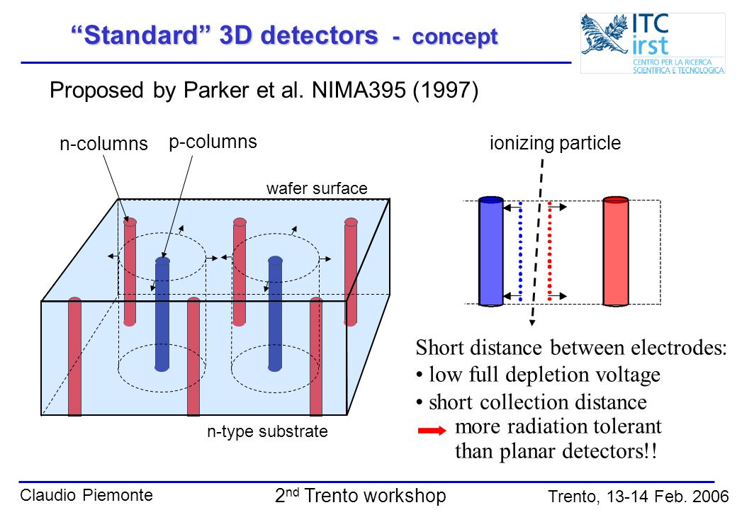 Claudio Piemonte Trento, 13-14 Feb. 2006 2 nd Trento workshop Standard 3D detectors - concept Proposed by Parker et al. NIMA395 (1997) n-columns p-col