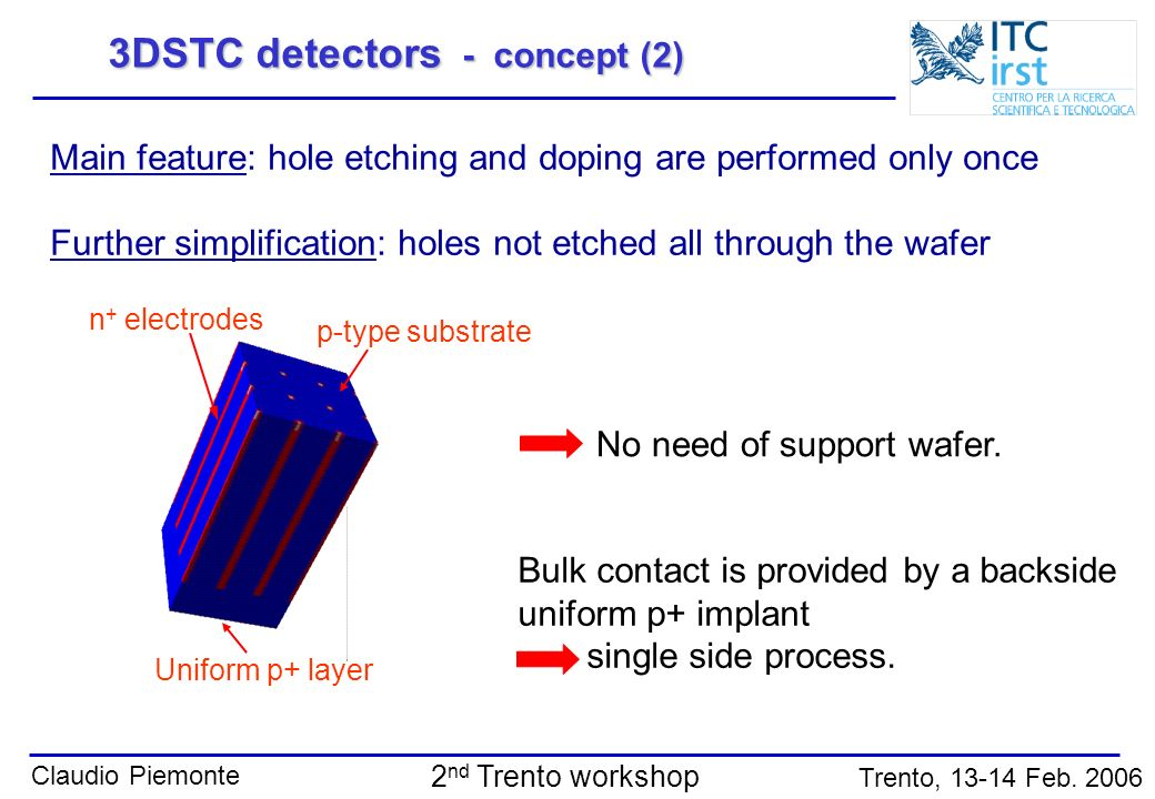 Claudio Piemonte Trento, 13-14 Feb. 2006 2 nd Trento workshop 3DSTC detectors - concept (2) Main feature: hole etching and doping are performed only o