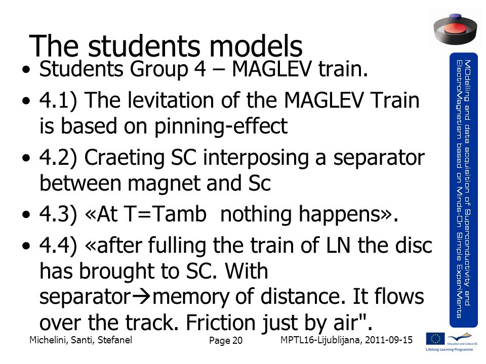Page 20 The students models Students Group 4 – MAGLEV train.