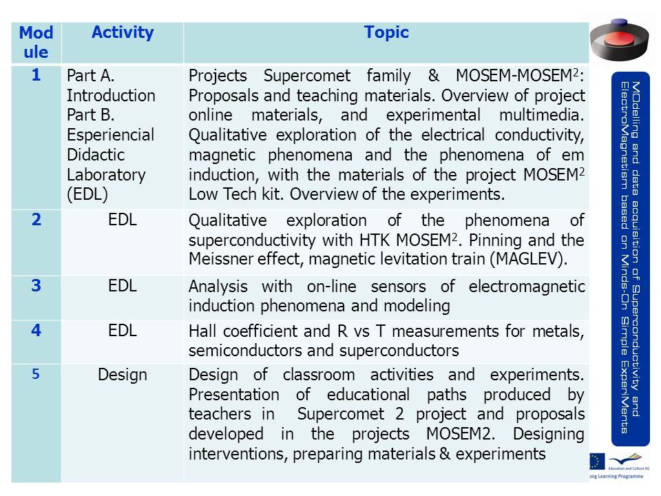Page 4 MPTL16-Lijublijana, 2011-09-15Michelini, Santi, Stefanel Mod ule ActivityTopic 1Part A.