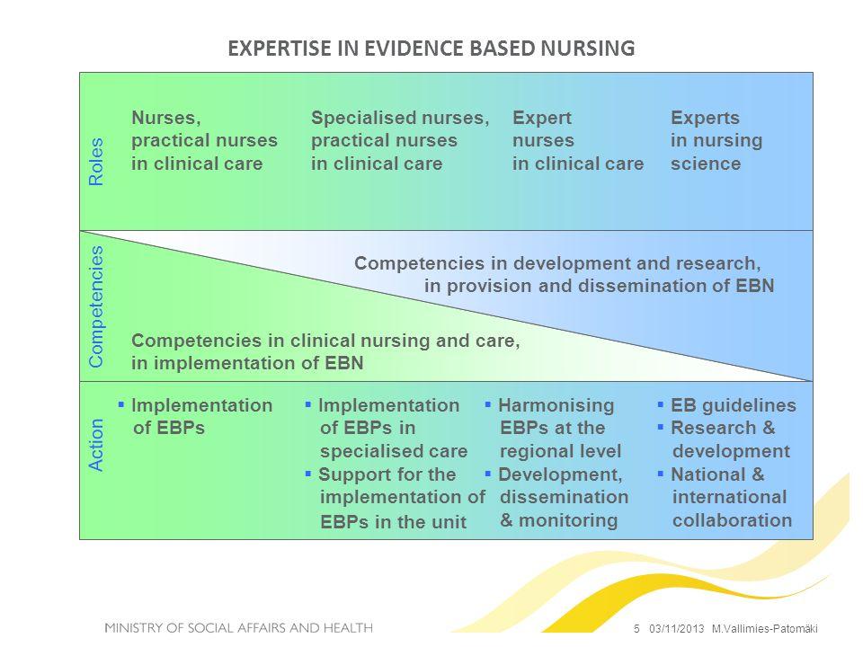 5 03/11/2013 M.Vallimies-Patomäki EXPERTISE IN EVIDENCE BASED NURSING Nurses, practical nurses in clinical care Specialised nurses, practical nurses i