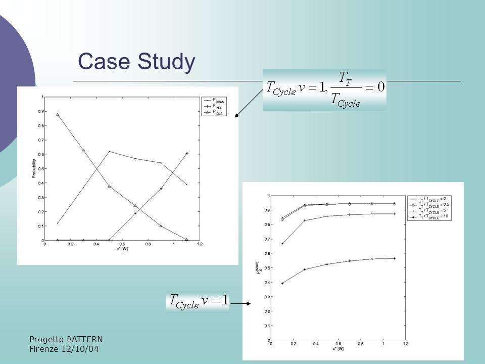 Progetto PATTERN Firenze 12/10/0424 Case Study