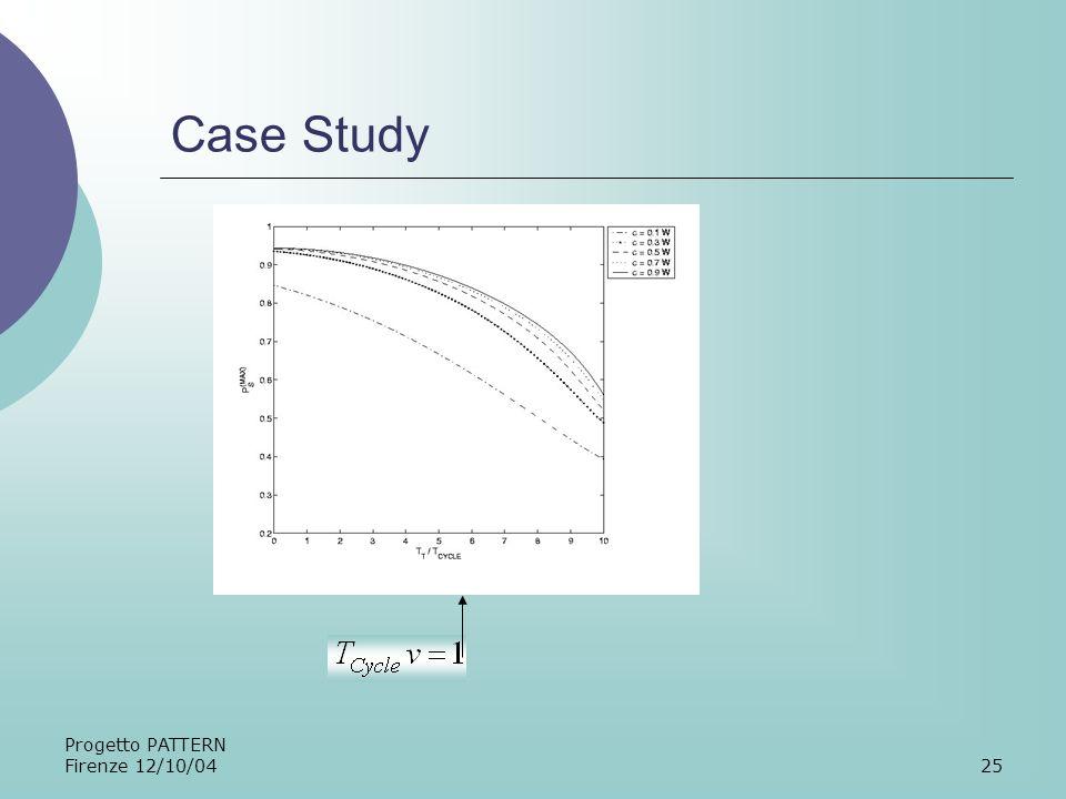 Progetto PATTERN Firenze 12/10/0425 Case Study