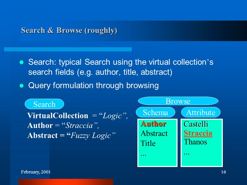 February, 200116 Search & Browse (roughly) Search: typical Search using the virtual collection s search fields (e.g.