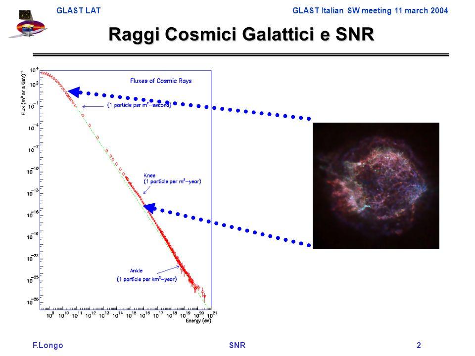 F.Longo SNR 2 GLAST LAT GLAST Italian SW meeting 11 march 2004 Raggi Cosmici Galattici e SNR